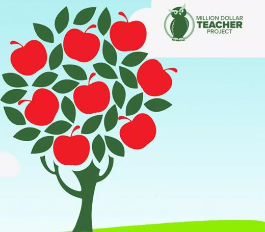 Million Dollar Teacher Tree & Million Dollar Teacher Project Logo